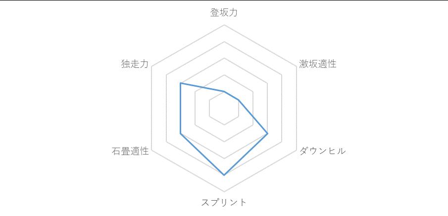 f:id:SuzuTamaki:20181223130308p:plain