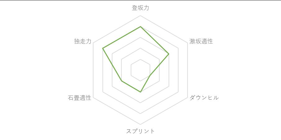 f:id:SuzuTamaki:20181223134754p:plain
