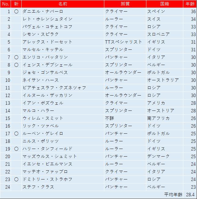 f:id:SuzuTamaki:20181223200428p:plain