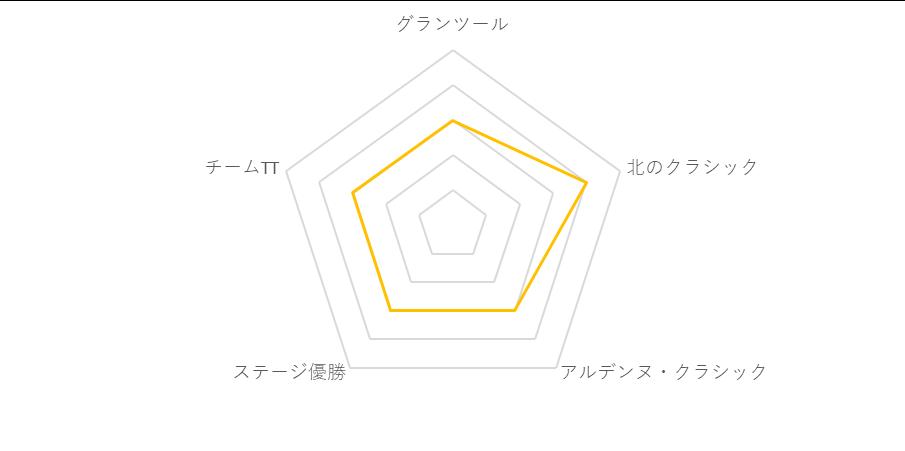 f:id:SuzuTamaki:20181223204017p:plain