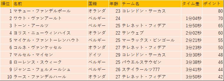 f:id:SuzuTamaki:20181224015334p:plain