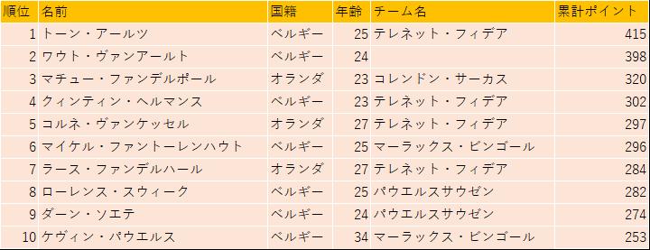 f:id:SuzuTamaki:20181224015505p:plain