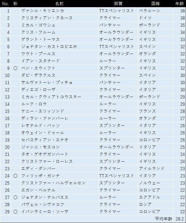 f:id:SuzuTamaki:20181224233830p:plain
