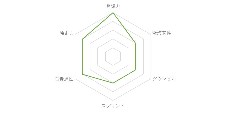 f:id:SuzuTamaki:20181224235735p:plain