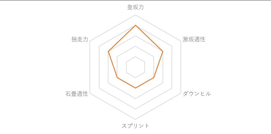 f:id:SuzuTamaki:20181225003935p:plain