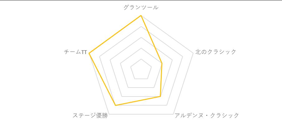 f:id:SuzuTamaki:20181225005534p:plain