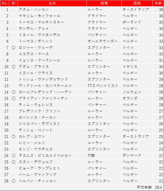 f:id:SuzuTamaki:20181228121649p:plain
