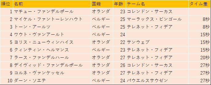 f:id:SuzuTamaki:20181228142652p:plain