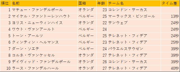 f:id:SuzuTamaki:20181228144118p:plain