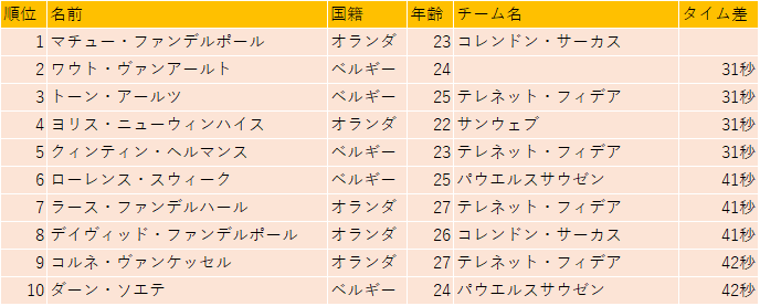 f:id:SuzuTamaki:20181228145918p:plain