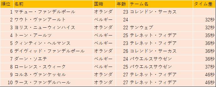 f:id:SuzuTamaki:20181228151025p:plain