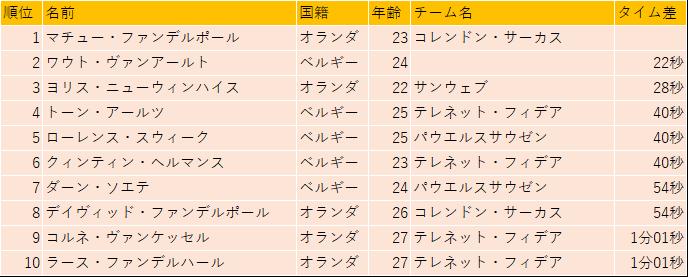 f:id:SuzuTamaki:20181228152638p:plain