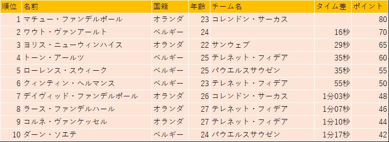 f:id:SuzuTamaki:20181228155532p:plain