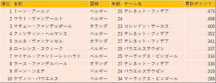 f:id:SuzuTamaki:20181228155739p:plain
