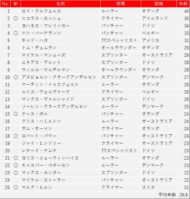 f:id:SuzuTamaki:20181228223856p:plain