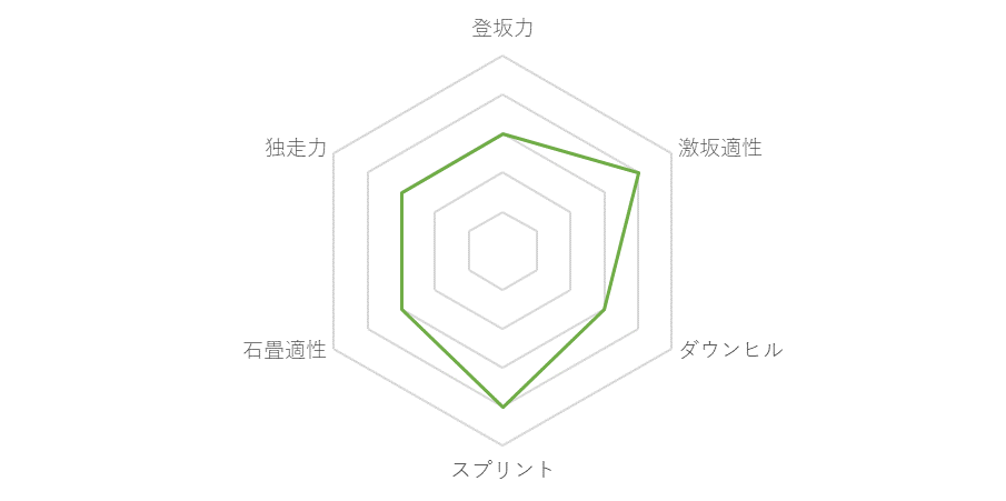 f:id:SuzuTamaki:20181229155807p:plain