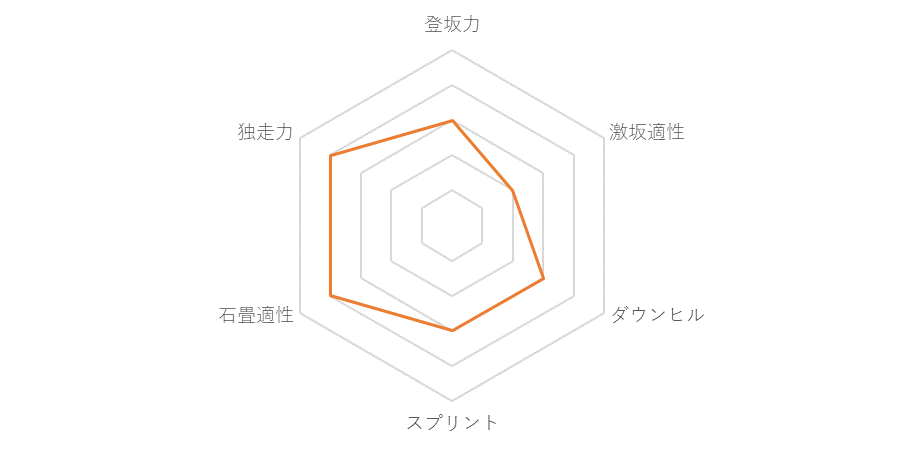 f:id:SuzuTamaki:20181229161108p:plain