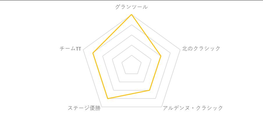 f:id:SuzuTamaki:20181229163420p:plain