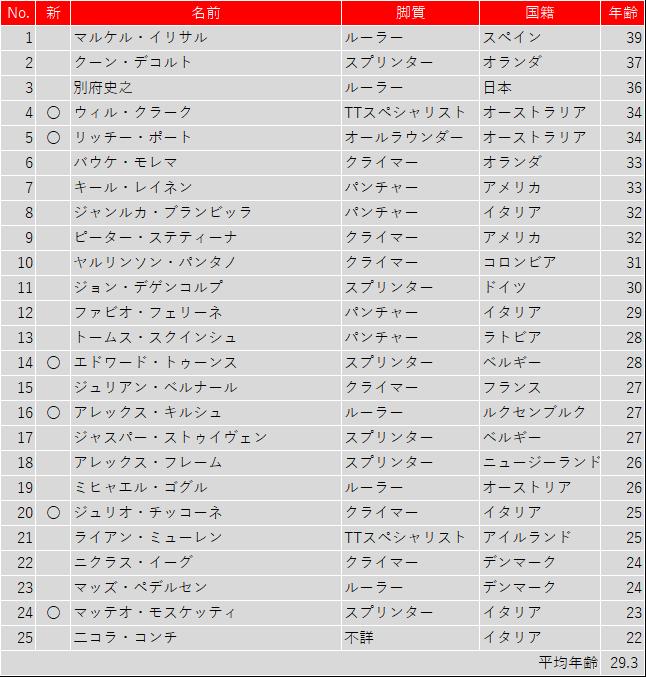 f:id:SuzuTamaki:20181229172538p:plain