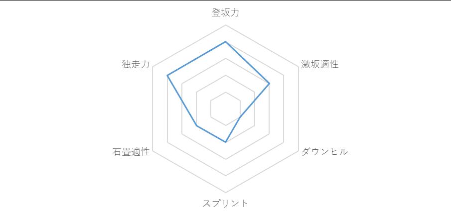 f:id:SuzuTamaki:20181229173052p:plain