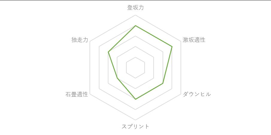 f:id:SuzuTamaki:20181229232303p:plain
