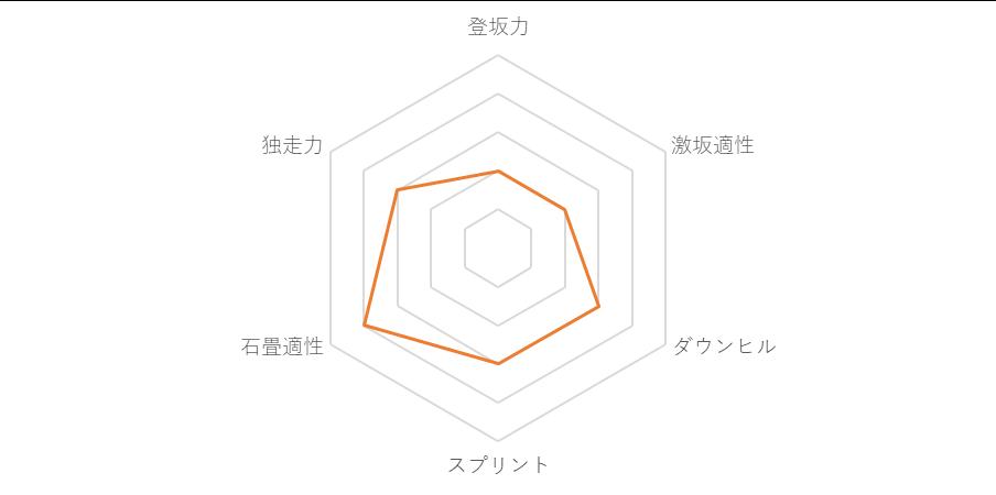 f:id:SuzuTamaki:20181230143812p:plain