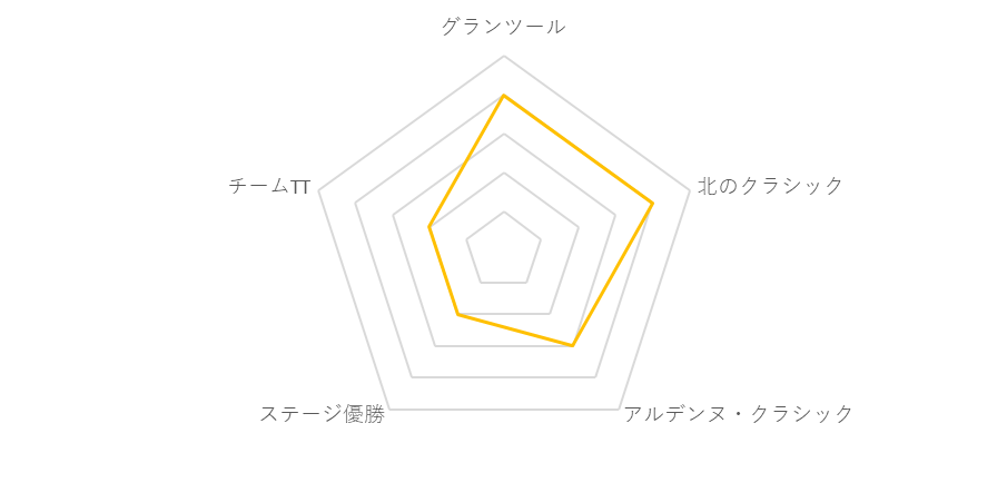 f:id:SuzuTamaki:20181230145357p:plain