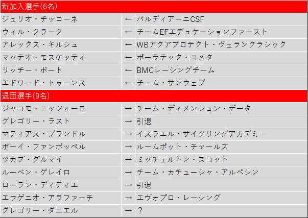 f:id:SuzuTamaki:20181230145803p:plain