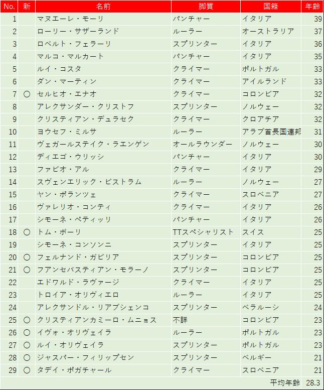 f:id:SuzuTamaki:20181231045453p:plain