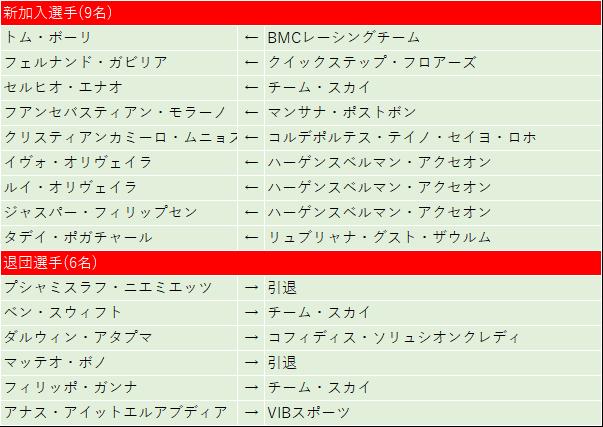 f:id:SuzuTamaki:20181231045507p:plain
