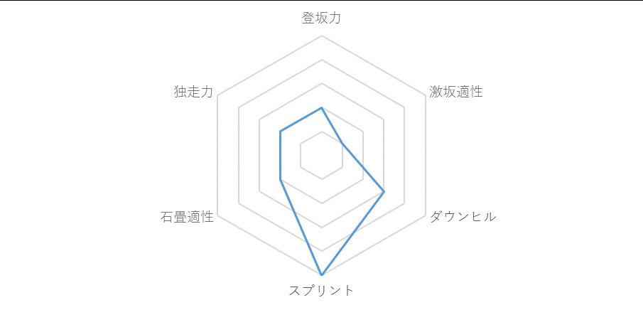 f:id:SuzuTamaki:20181231050543p:plain