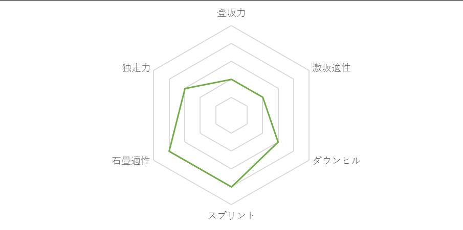 f:id:SuzuTamaki:20181231051419p:plain