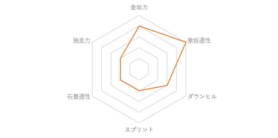 f:id:SuzuTamaki:20181231052314p:plain
