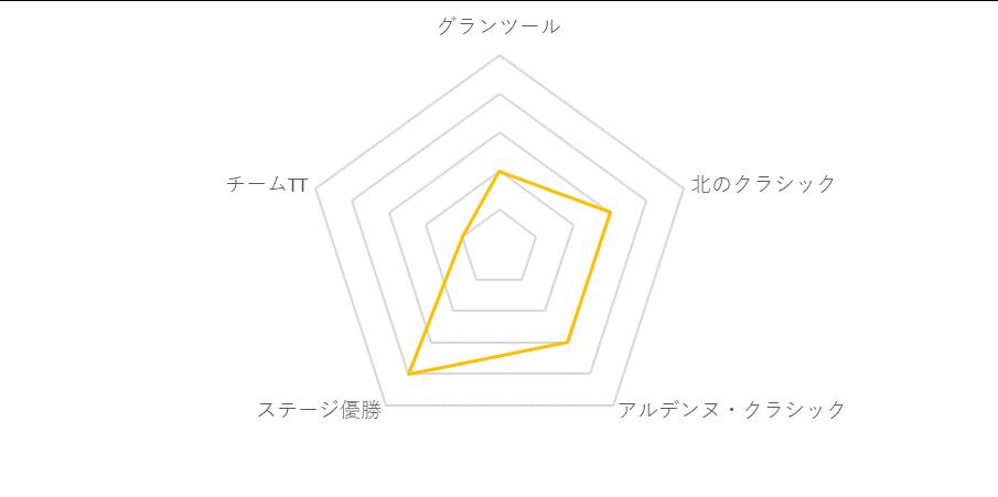 f:id:SuzuTamaki:20181231053521p:plain
