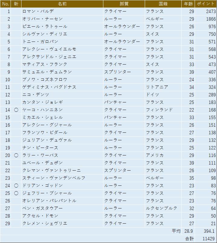 f:id:SuzuTamaki:20181231185950p:plain