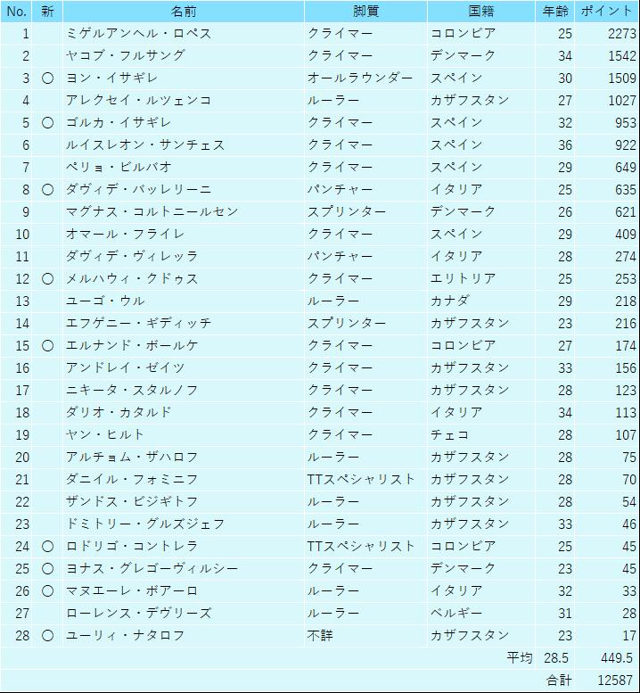 f:id:SuzuTamaki:20190103122944p:plain
