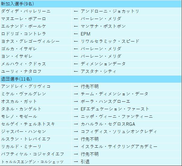 f:id:SuzuTamaki:20190103123007p:plain
