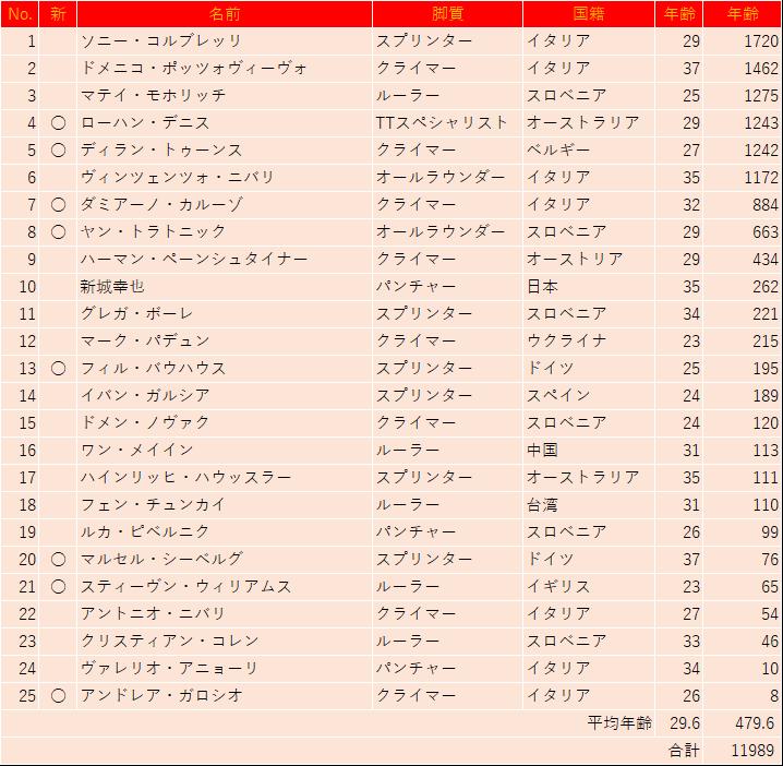f:id:SuzuTamaki:20190104223248p:plain