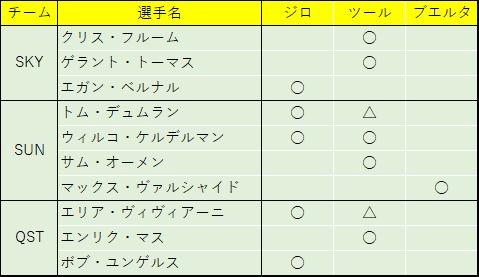 f:id:SuzuTamaki:20190105040734p:plain