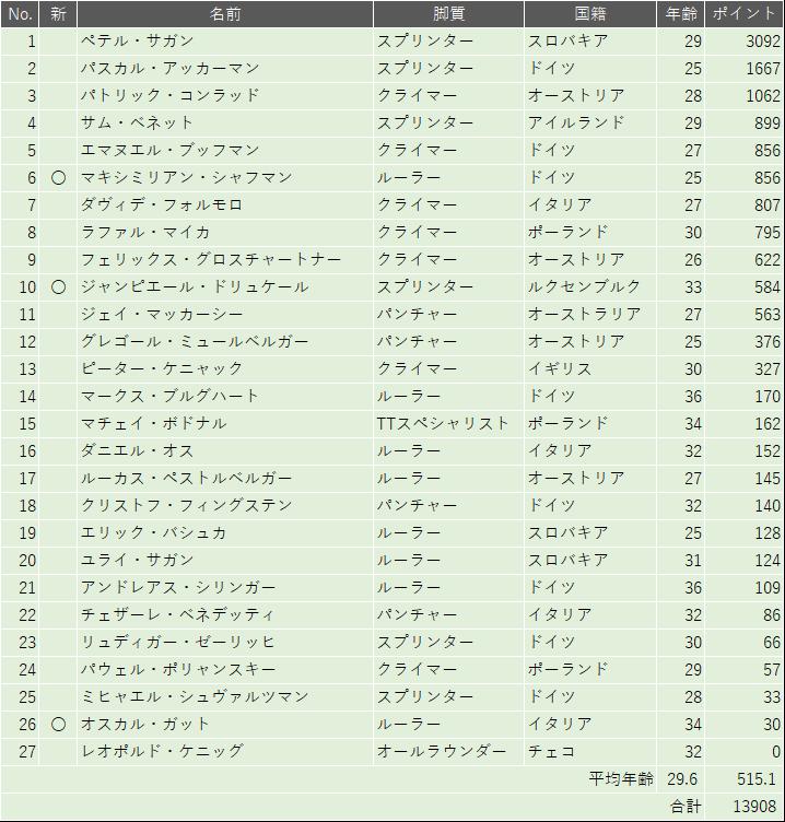 f:id:SuzuTamaki:20190105190600p:plain