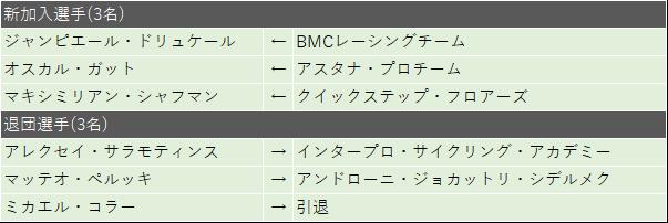 f:id:SuzuTamaki:20190105190623p:plain