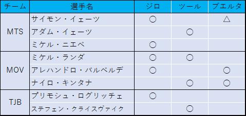f:id:SuzuTamaki:20190107222835p:plain