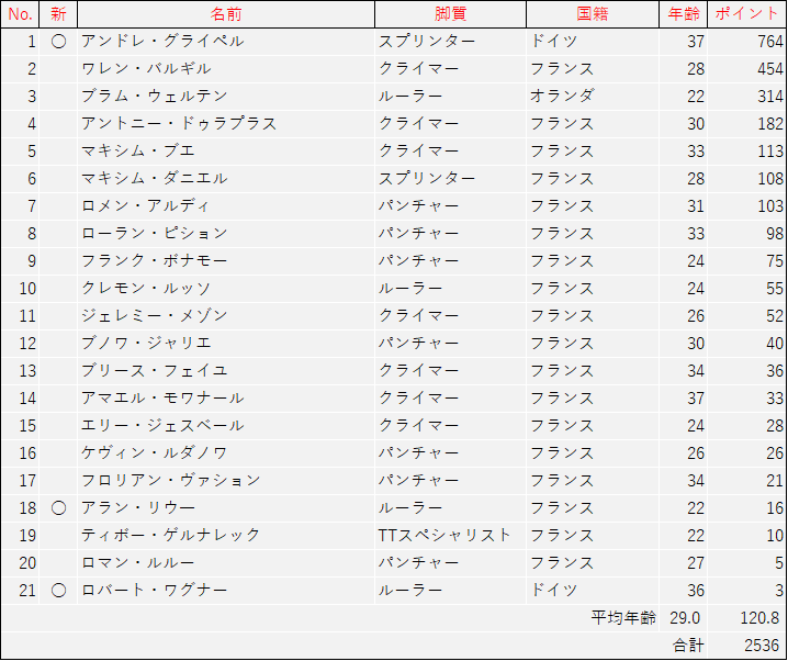 f:id:SuzuTamaki:20190110005609p:plain