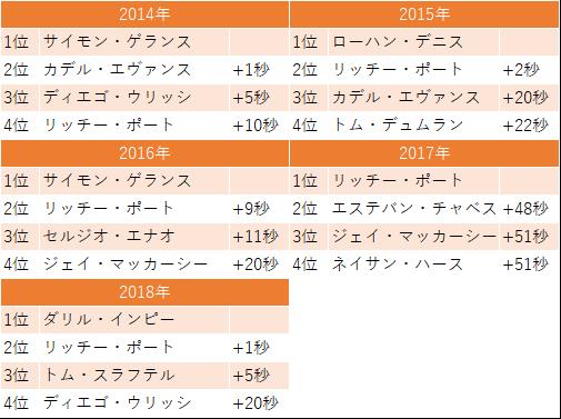 f:id:SuzuTamaki:20190119210730p:plain