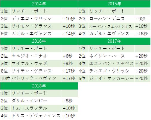 f:id:SuzuTamaki:20190119214721p:plain