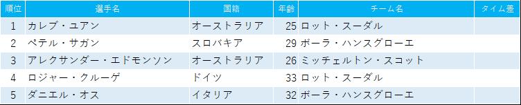 f:id:SuzuTamaki:20190120122842p:plain