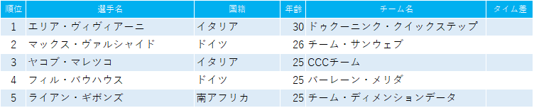 f:id:SuzuTamaki:20190120123138p:plain