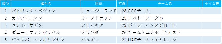 f:id:SuzuTamaki:20190120185811p:plain