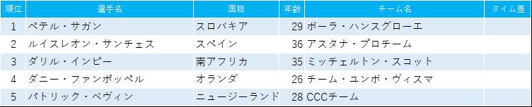f:id:SuzuTamaki:20190120190036p:plain