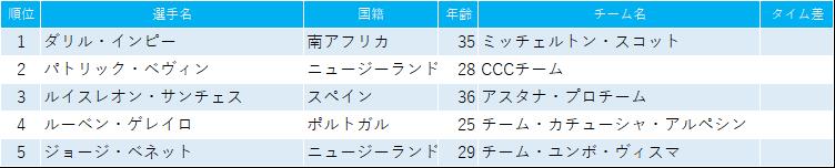f:id:SuzuTamaki:20190120190153p:plain